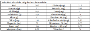 TACO-mousse-de-chocolate