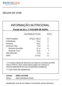 Tabela nutricional Chia